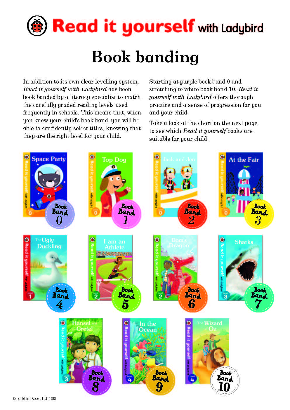 Read it yourself Book Banding Chart
